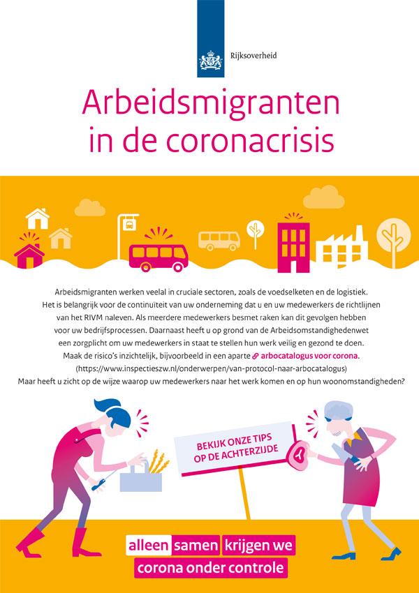 infographic arbeidsmigranten corona